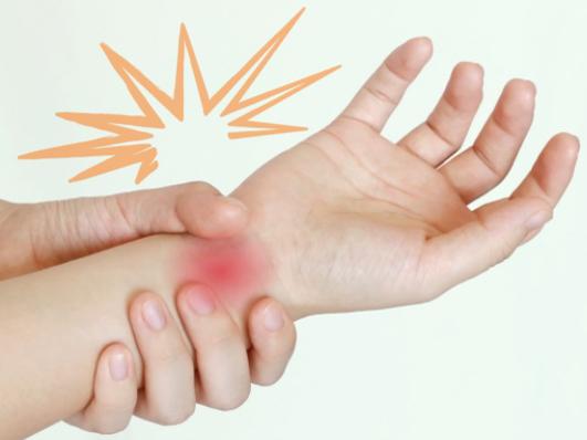 手首を動かす筋肉が炎症を起こす疾患・腱鞘炎